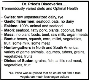 Dr. Price Discoveries