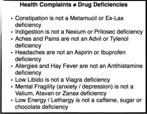 Health Complaints : Drug Deficiencies