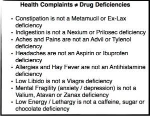 Health Complaints : Drug Deficiencies