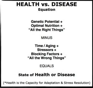 Health_vs_Disease_Equation_jpg
