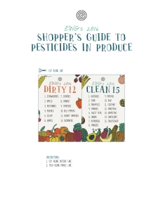 EWG_2016PesticidesInProduceGuide