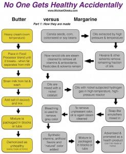 butter-vs-margarine-made-meme