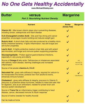 butter-vs-margarine-nutrients-meme