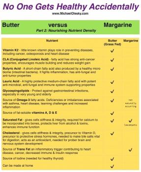butter-vs-margarine-nutrients-meme