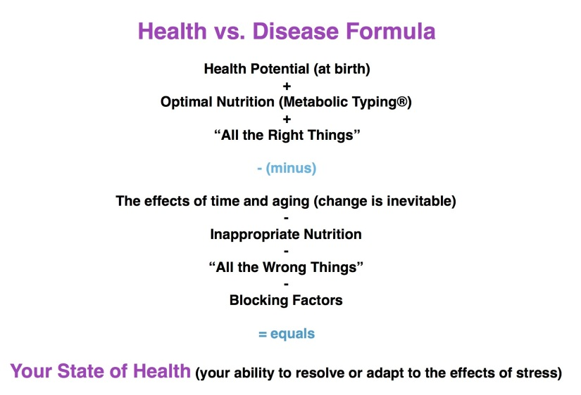 health-vs-disease